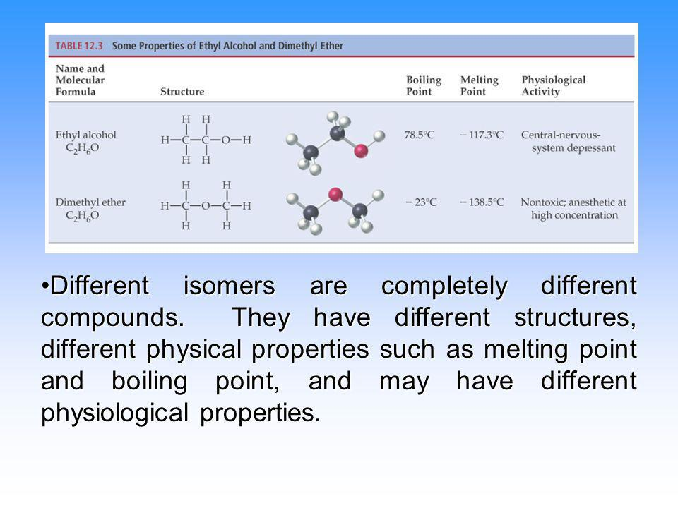 Different isomers are completely different compounds
