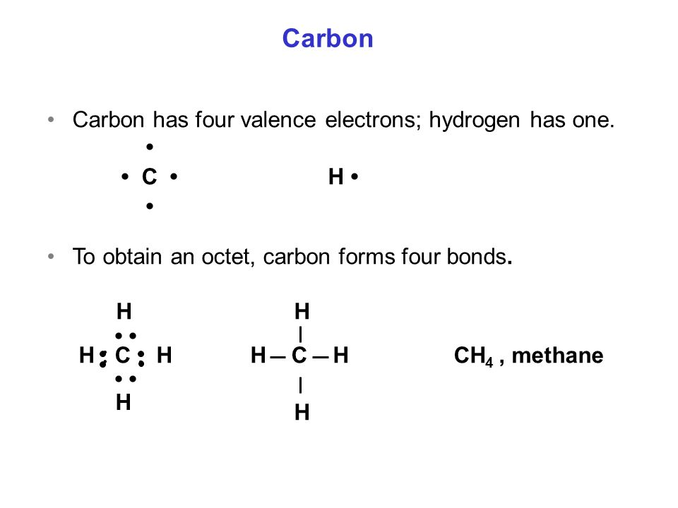Carbon Carbon has four valence electrons; hydrogen has one. •