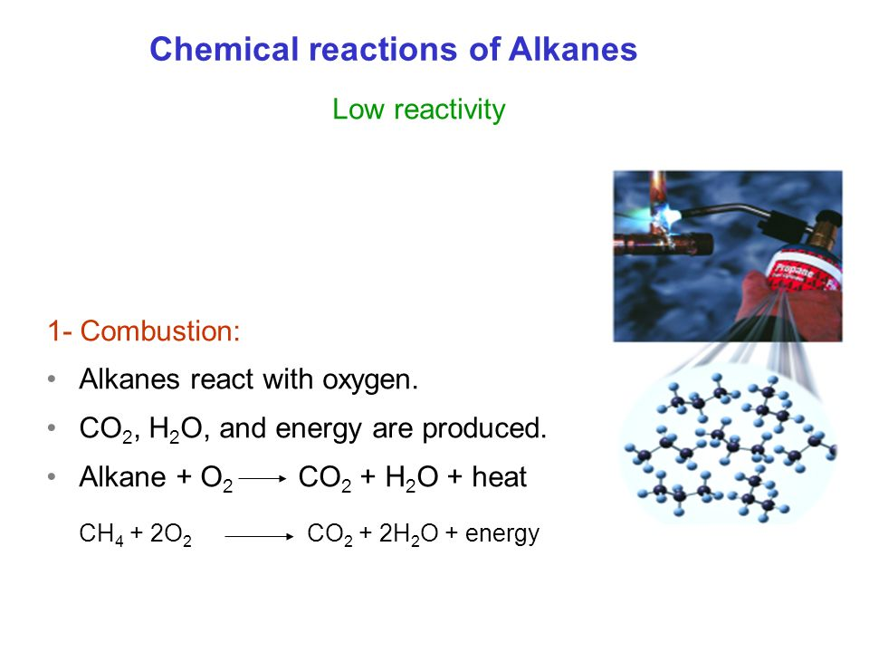 Chemical reactions of Alkanes