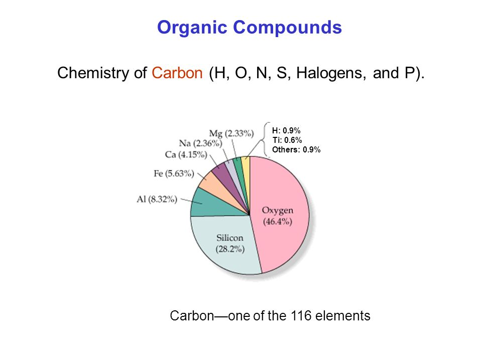 Organic Compounds Chemistry of Carbon (H, O, N, S, Halogens, and P).