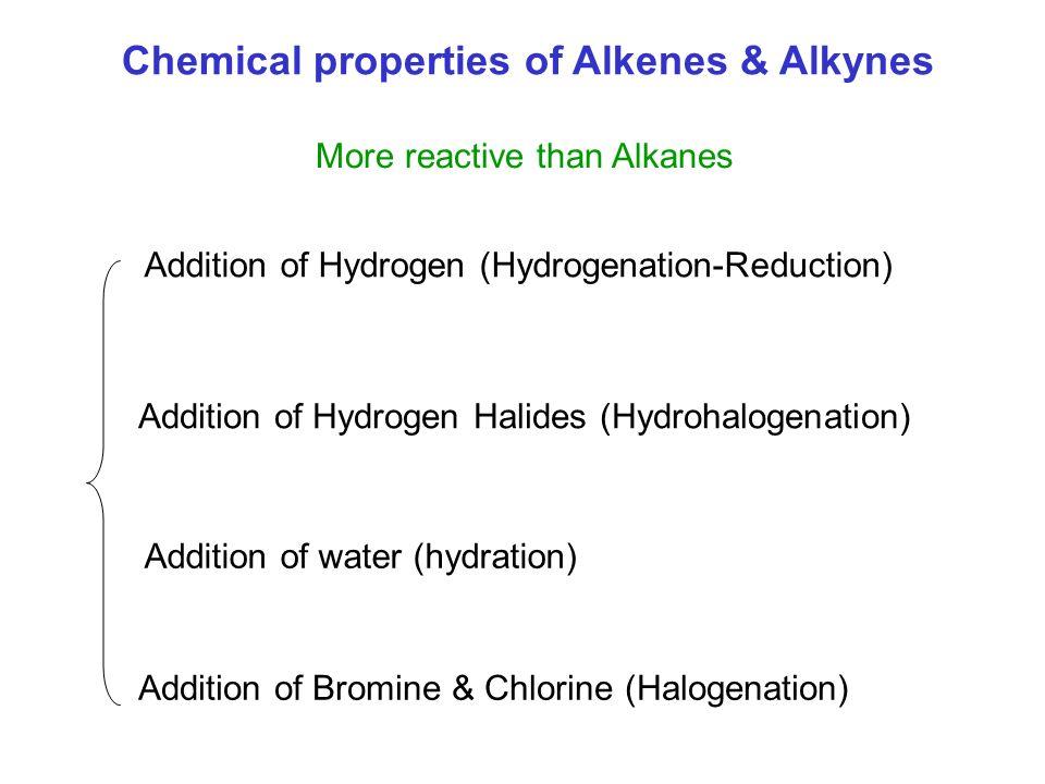 Chemical properties of Alkenes & Alkynes