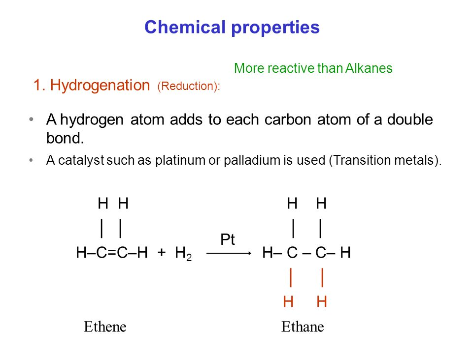 Chemical properties 1. Hydrogenation (Reduction):
