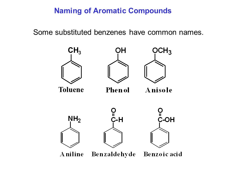 Naming of Aromatic Compounds