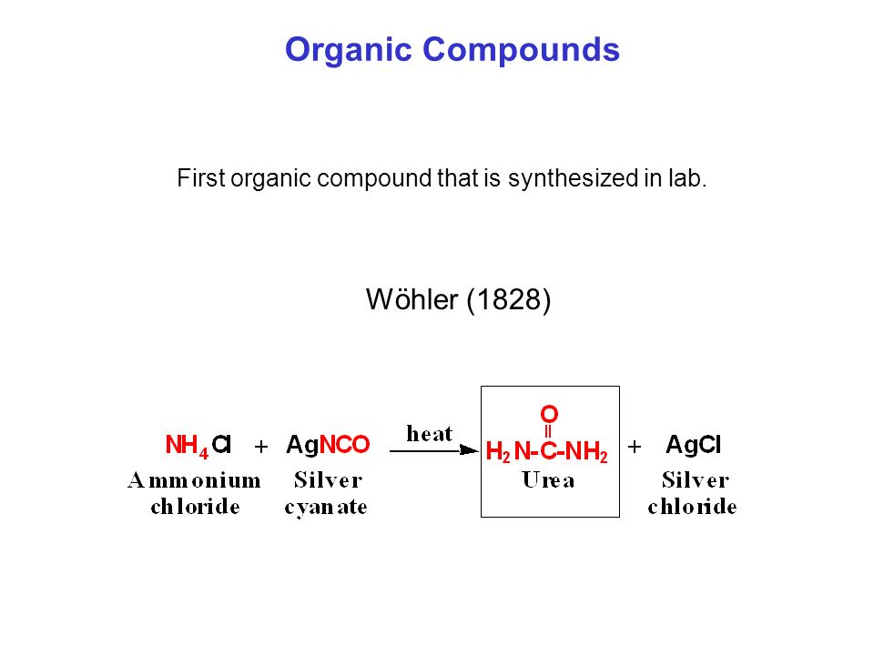 Organic Compounds Wöhler (1828)