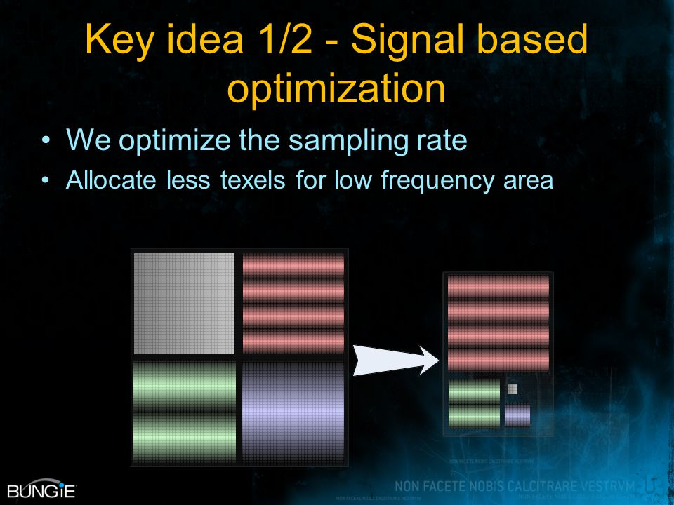 Key idea 1/2 - Signal based optimization