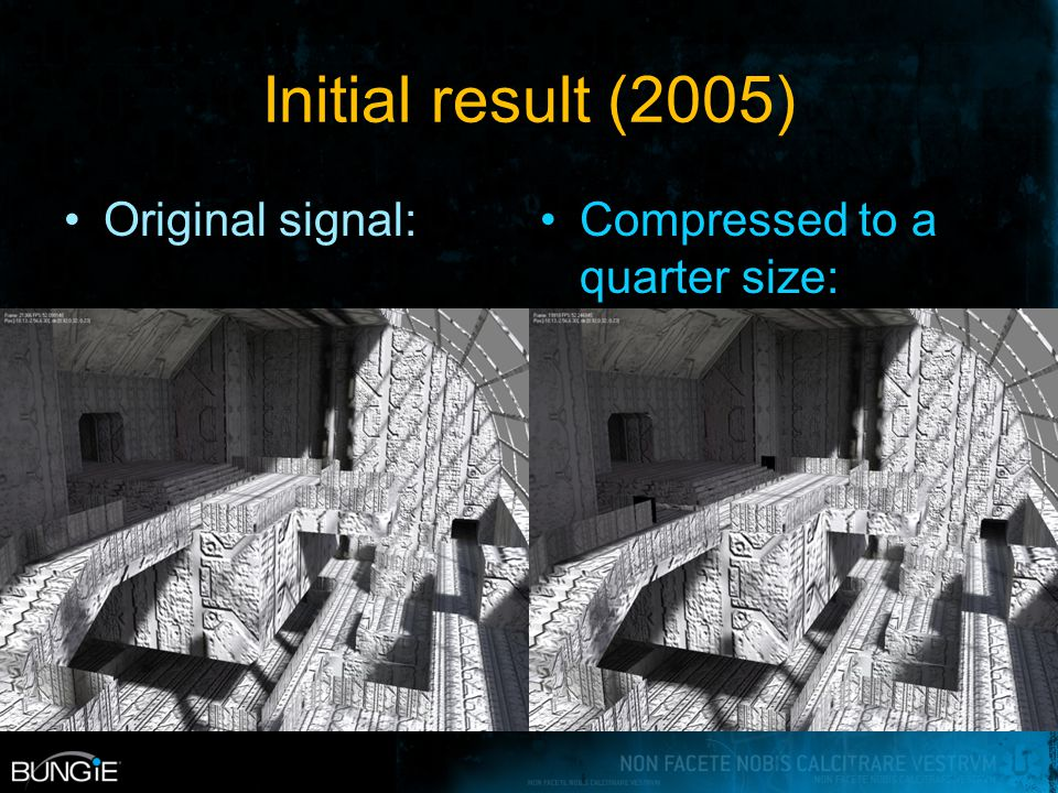 Initial result (2005) Original signal: Compressed to a quarter size: