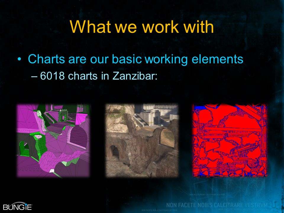 What we work with Charts are our basic working elements