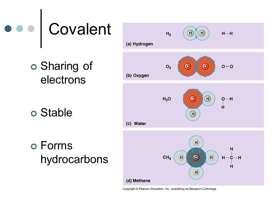 Covalent Sharing of electrons Stable Forms hydrocarbons