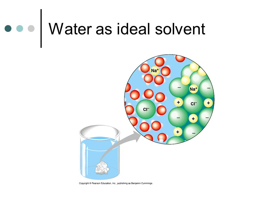 Water as ideal solvent