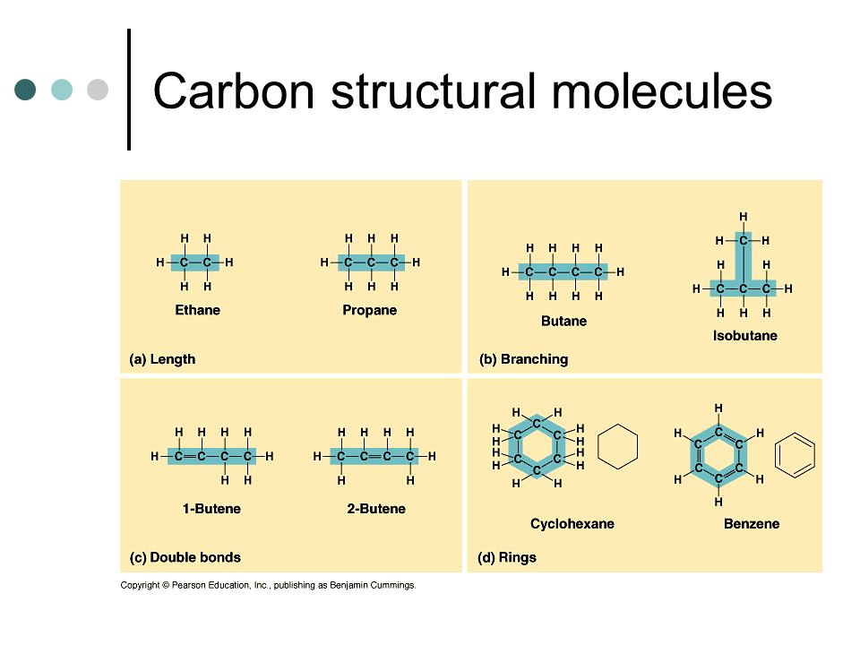 Carbon structural molecules