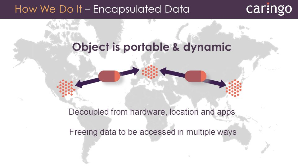 How We Do It – Encapsulated Data