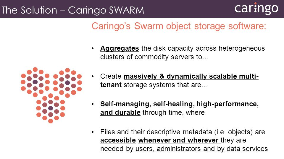 The Solution – Caringo SWARM