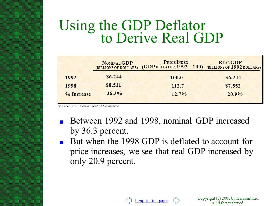 Using the GDP Deflator to Derive Real GDP