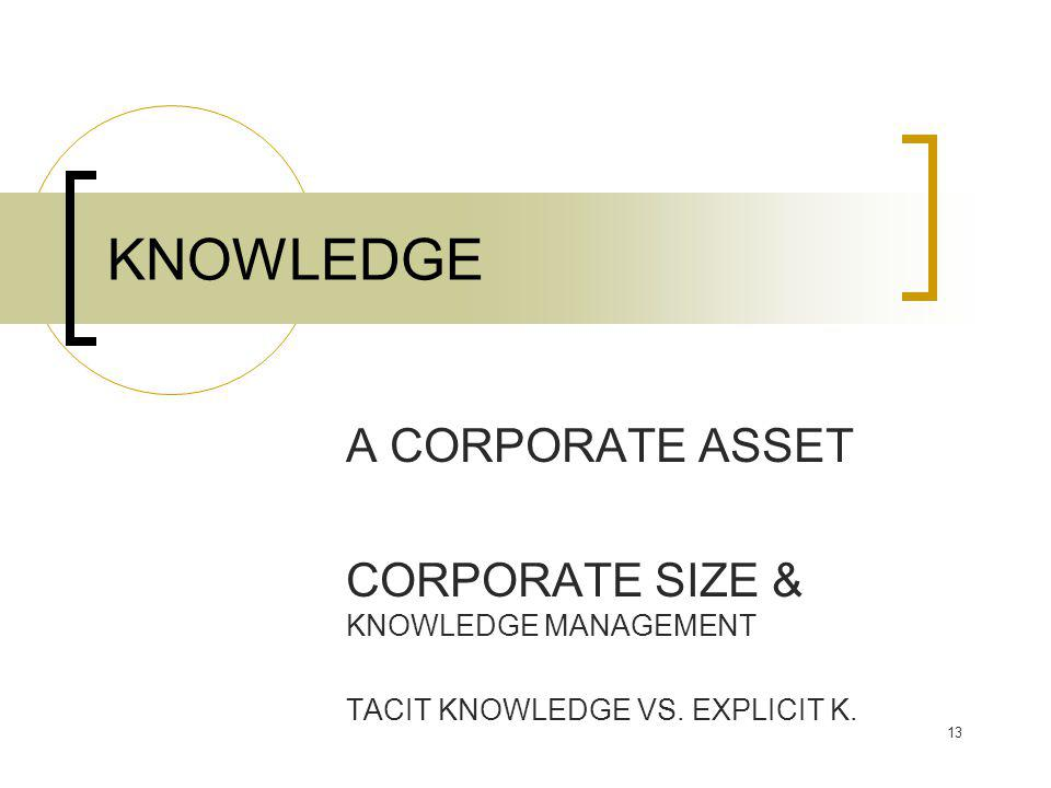 KNOWLEDGE A CORPORATE ASSET CORPORATE SIZE & KNOWLEDGE MANAGEMENT