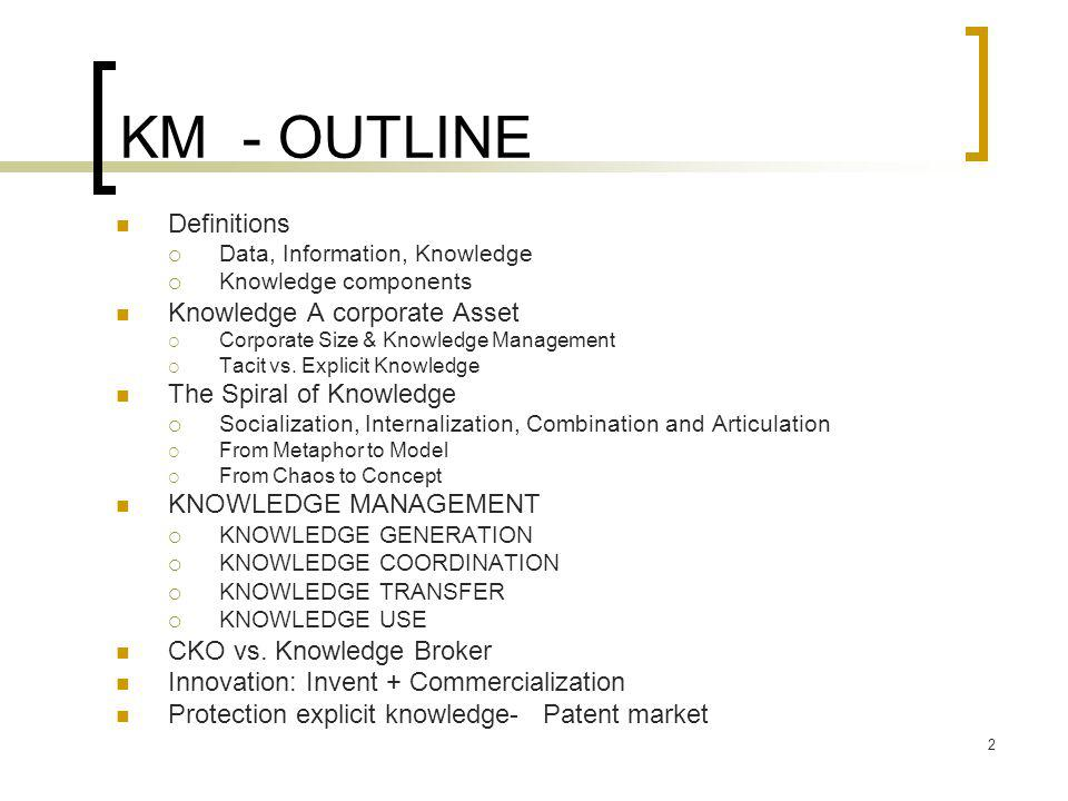 KM - OUTLINE Definitions Knowledge A corporate Asset