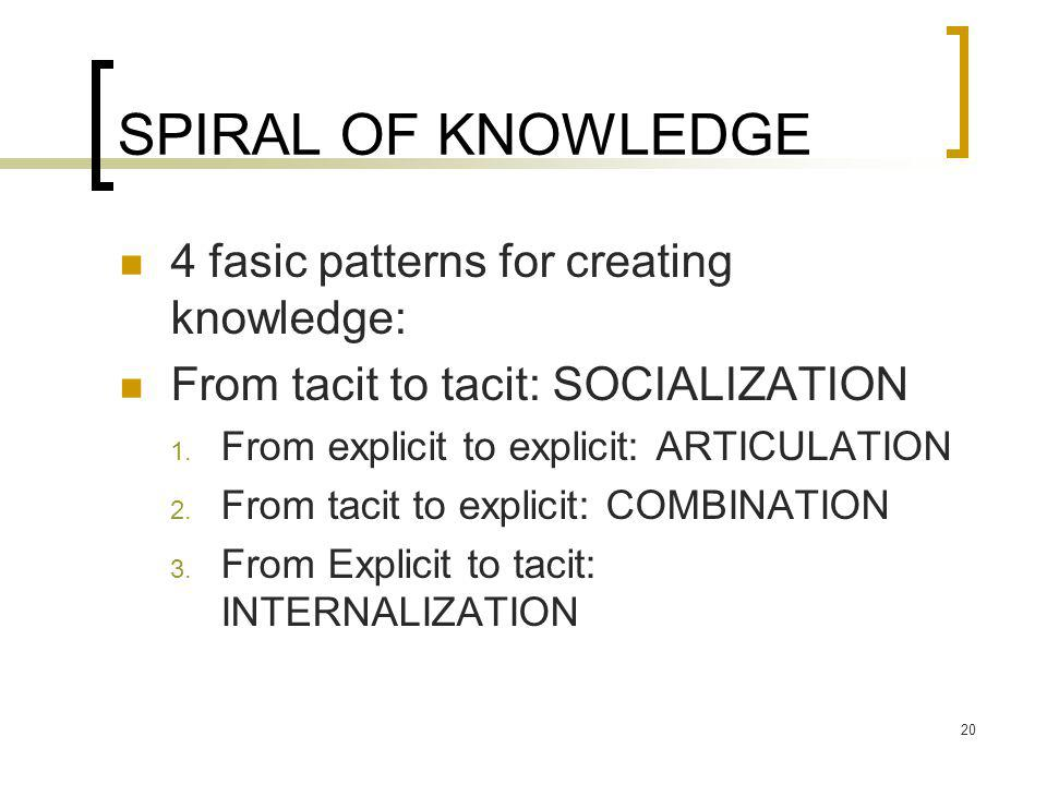 SPIRAL OF KNOWLEDGE 4 fasic patterns for creating knowledge: