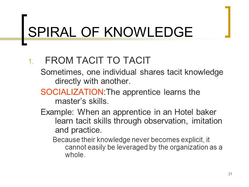 SPIRAL OF KNOWLEDGE FROM TACIT TO TACIT