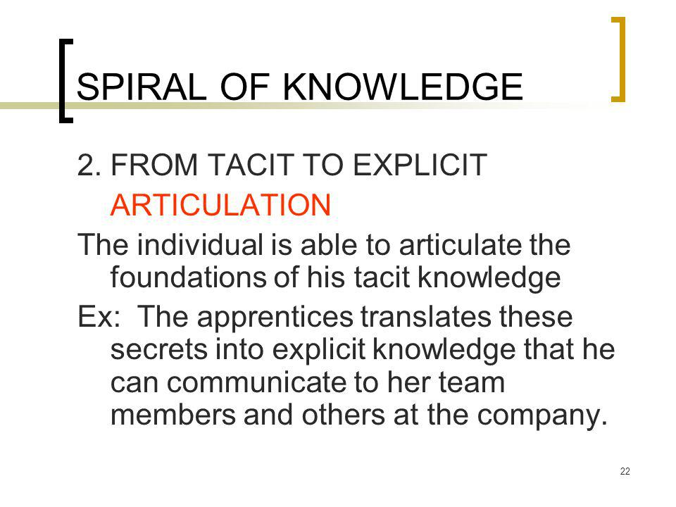 SPIRAL OF KNOWLEDGE 2. FROM TACIT TO EXPLICIT ARTICULATION