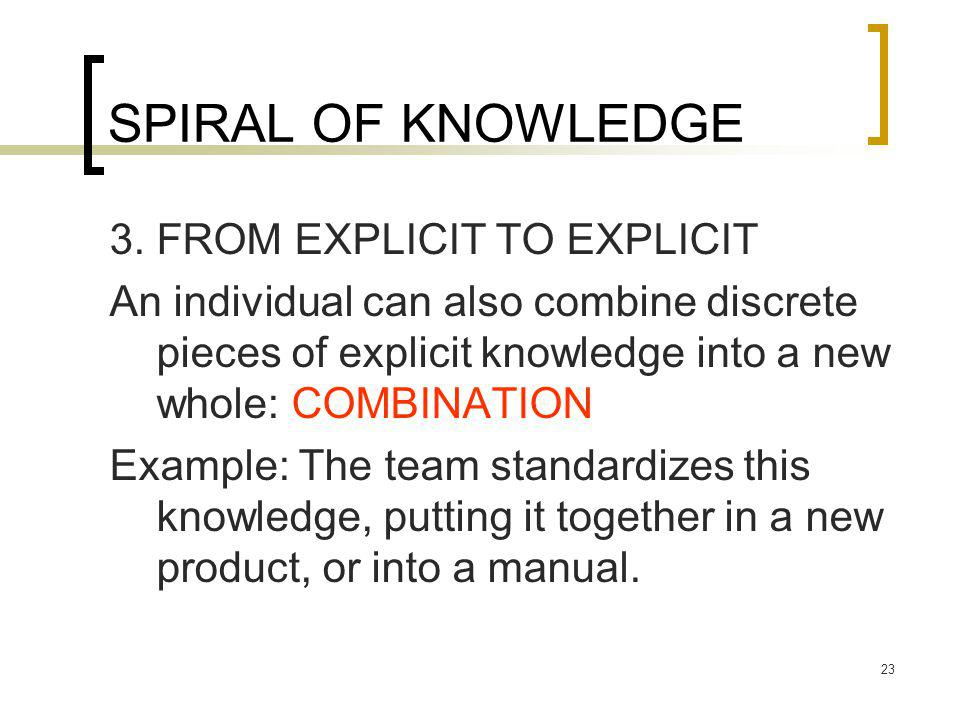 SPIRAL OF KNOWLEDGE 3. FROM EXPLICIT TO EXPLICIT