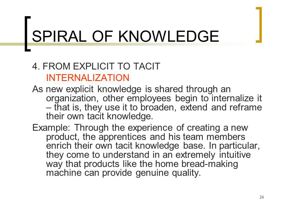 SPIRAL OF KNOWLEDGE 4. FROM EXPLICIT TO TACIT INTERNALIZATION