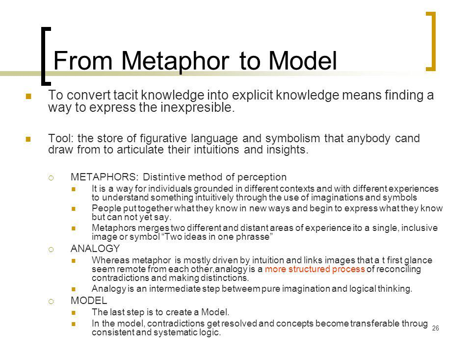 From Metaphor to Model To convert tacit knowledge into explicit knowledge means finding a way to express the inexpresible.