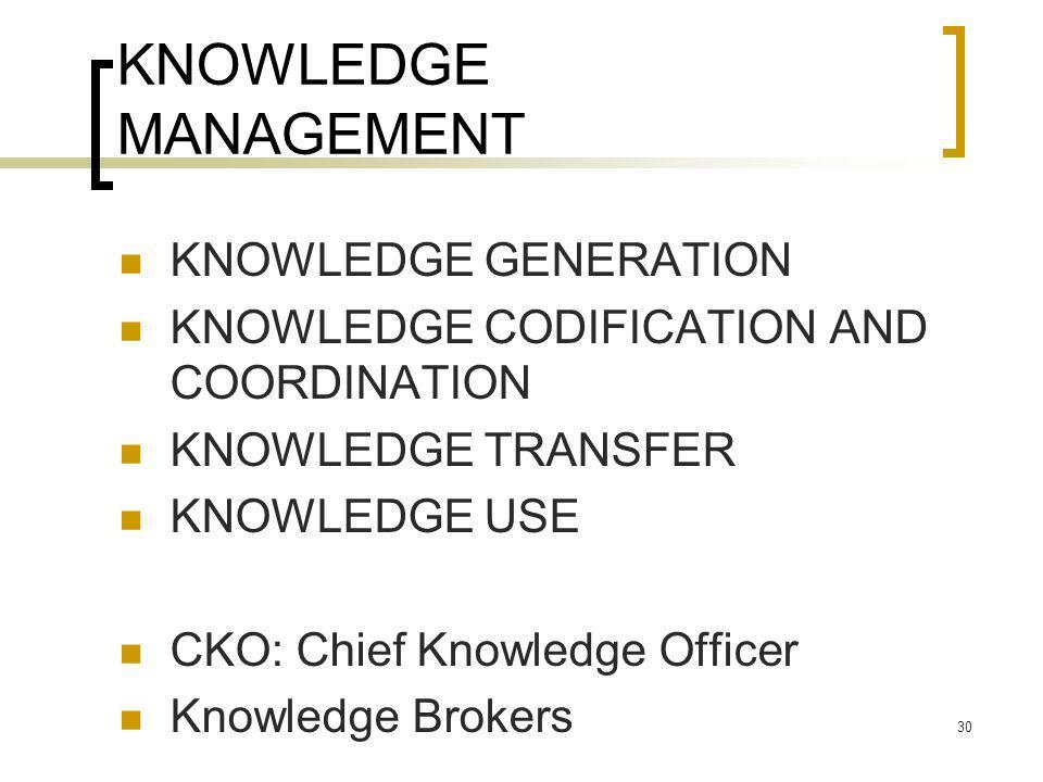 KNOWLEDGE MANAGEMENT KNOWLEDGE GENERATION
