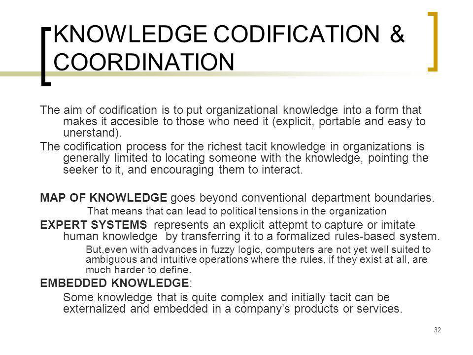 KNOWLEDGE CODIFICATION & COORDINATION