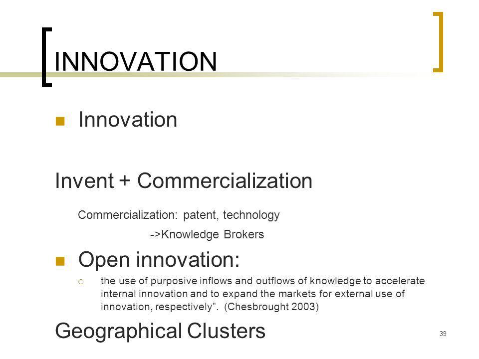 INNOVATION Innovation Invent + Commercialization