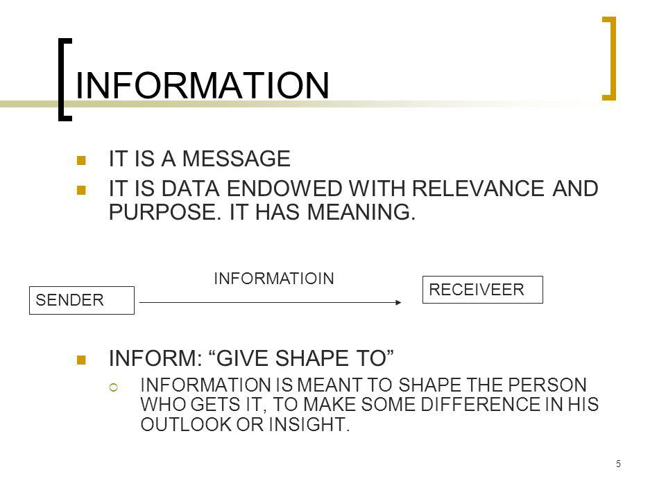 INFORMATION IT IS A MESSAGE