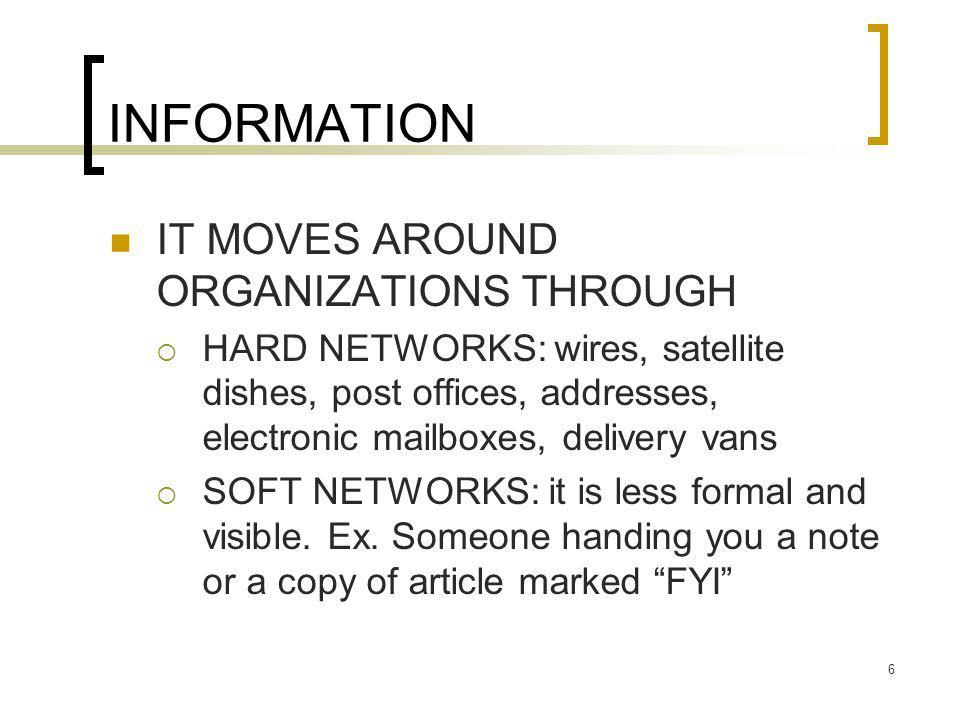 INFORMATION IT MOVES AROUND ORGANIZATIONS THROUGH