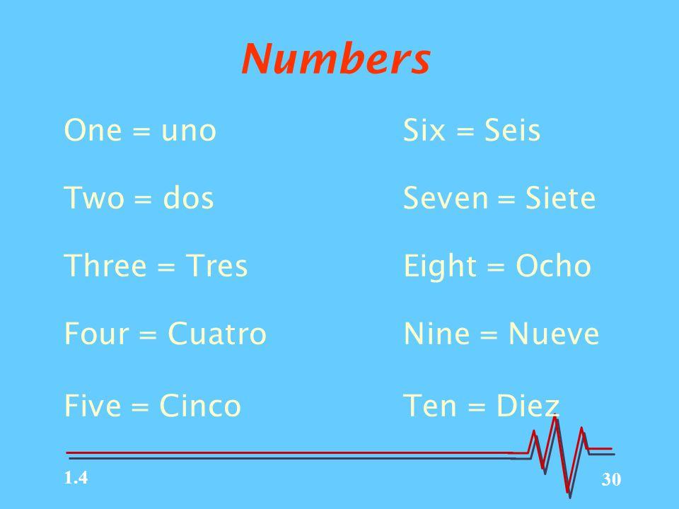Spanish for Telecommunicators