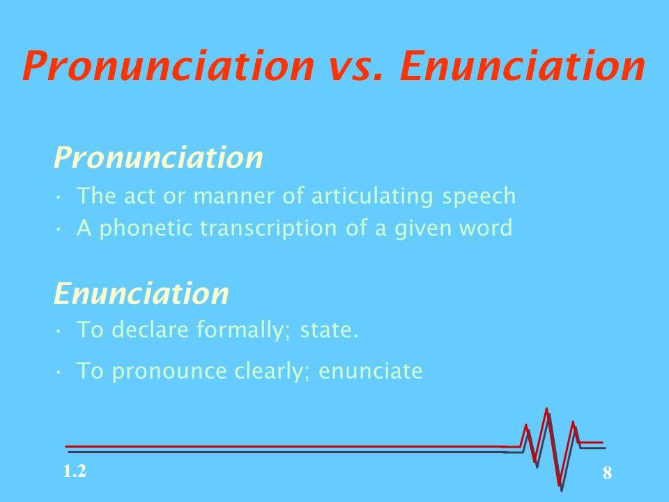 Pronunciation vs. Enunciation