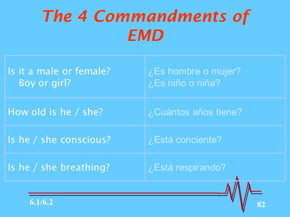The 4 Commandments of EMD