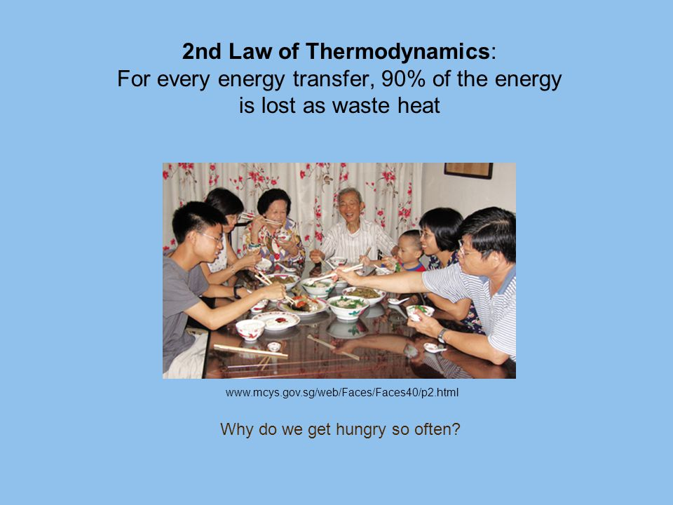 2nd Law of Thermodynamics: For every energy transfer, 90% of the energy is lost as waste heat