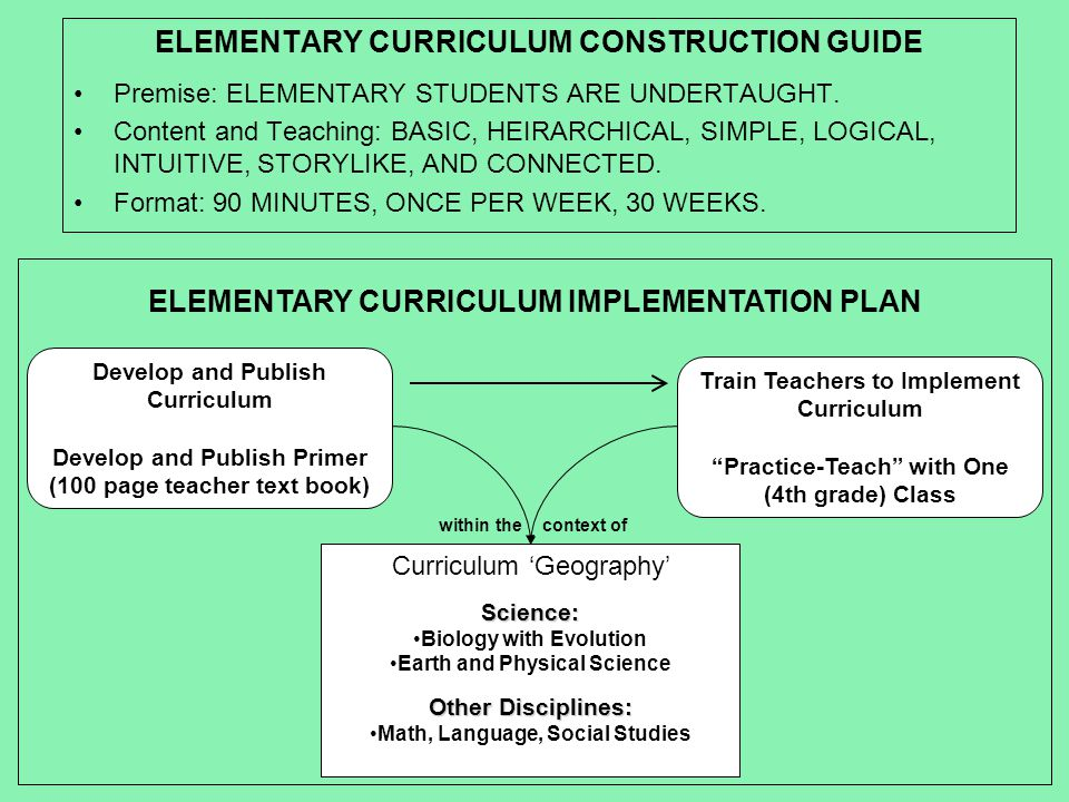ELEMENTARY CURRICULUM CONSTRUCTION GUIDE