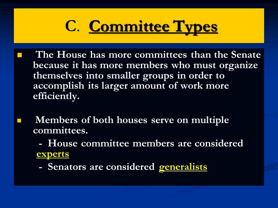 C. Committee Types