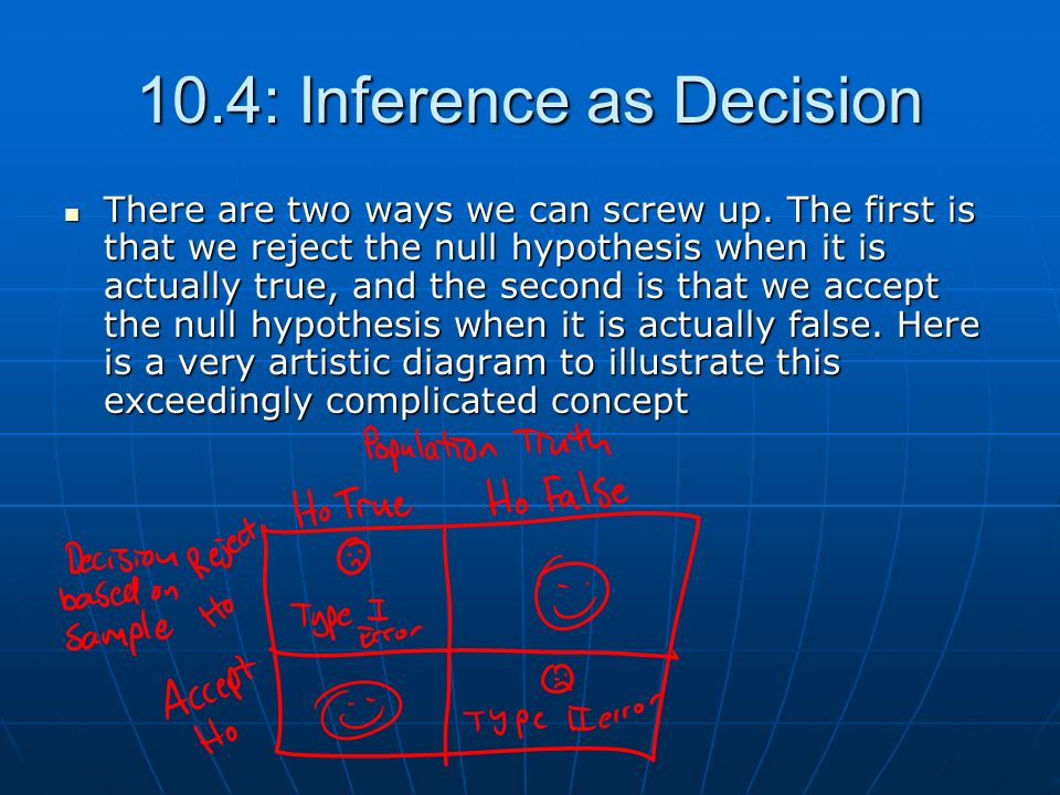 10.4: Inference as Decision