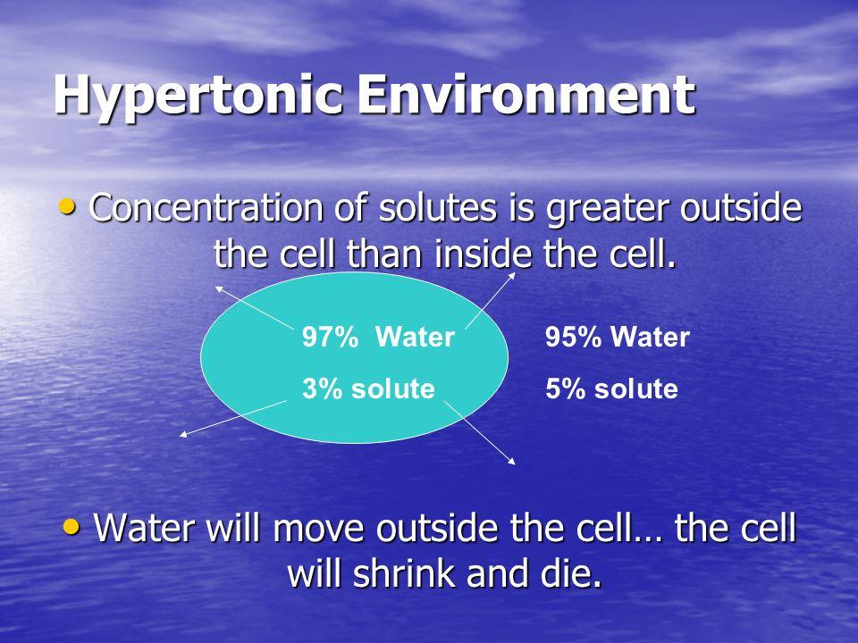 Hypertonic Environment