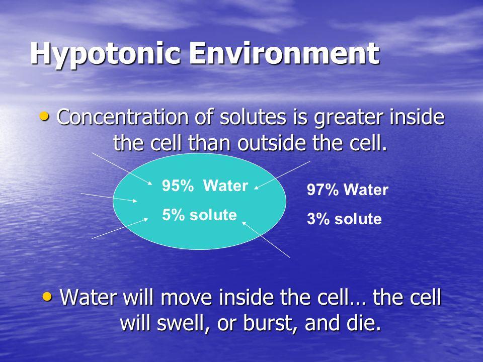 Hypotonic Environment