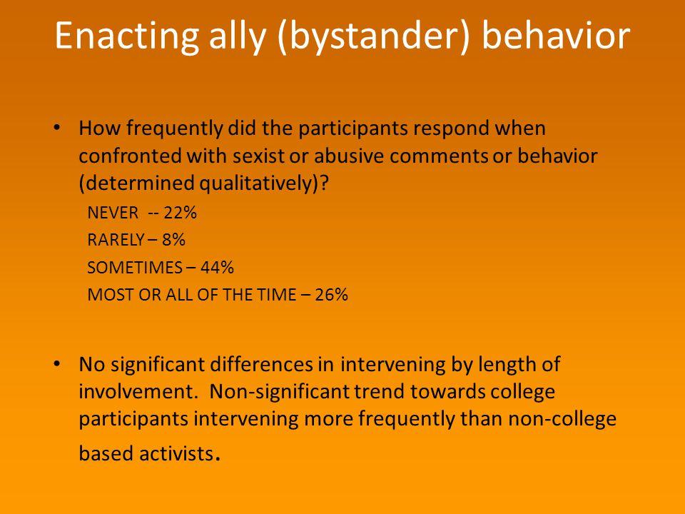 Enacting ally (bystander) behavior