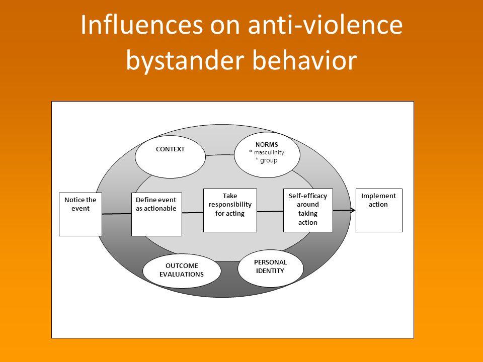 Influences on anti-violence bystander behavior