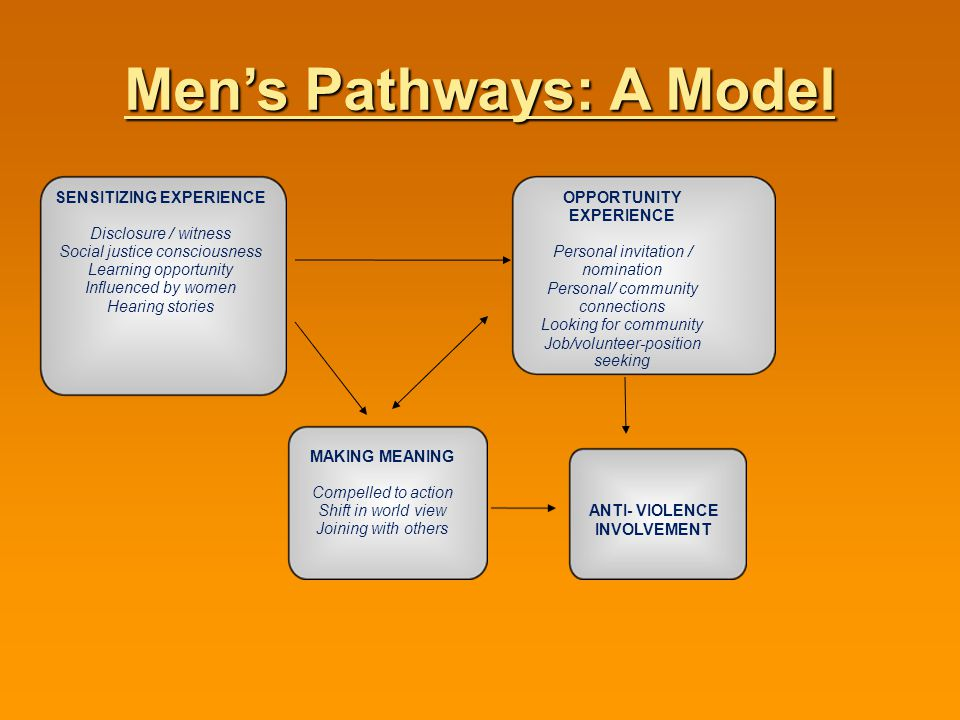 Men's Pathways: A Model