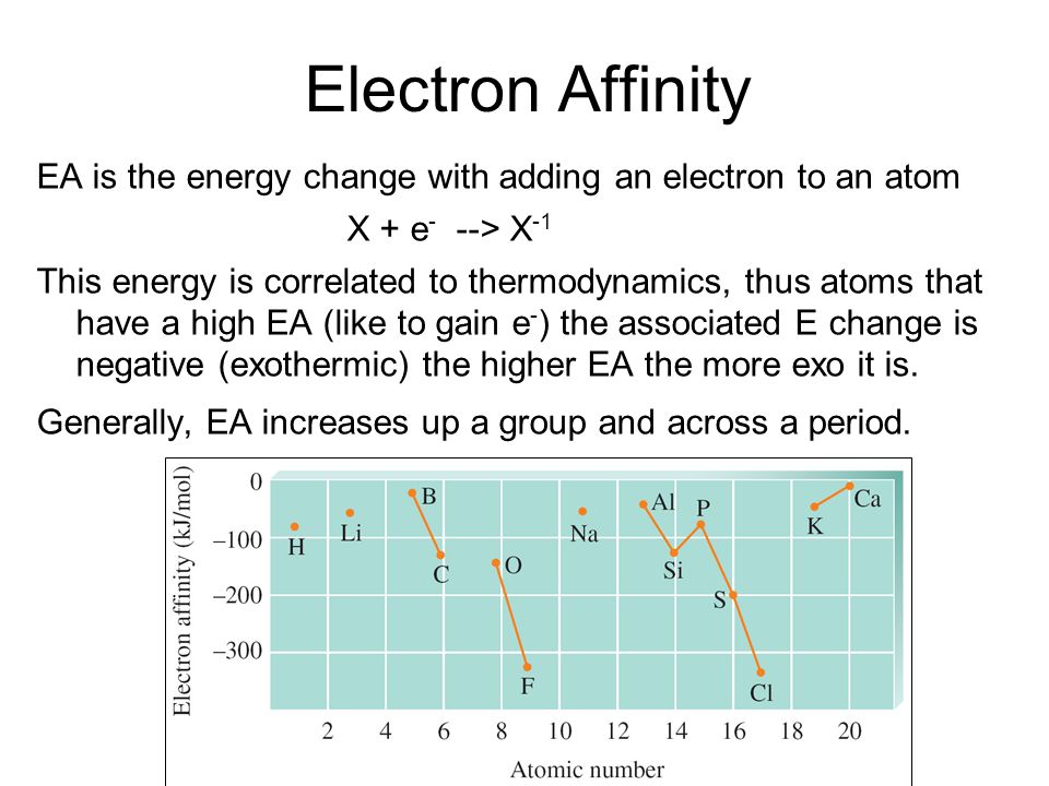 Electron AffinityEA is the energy change with adding an electron to an atom. X + e- --> X-1.