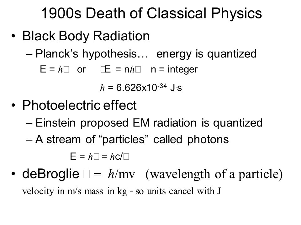 1900s Death of Classical Physics