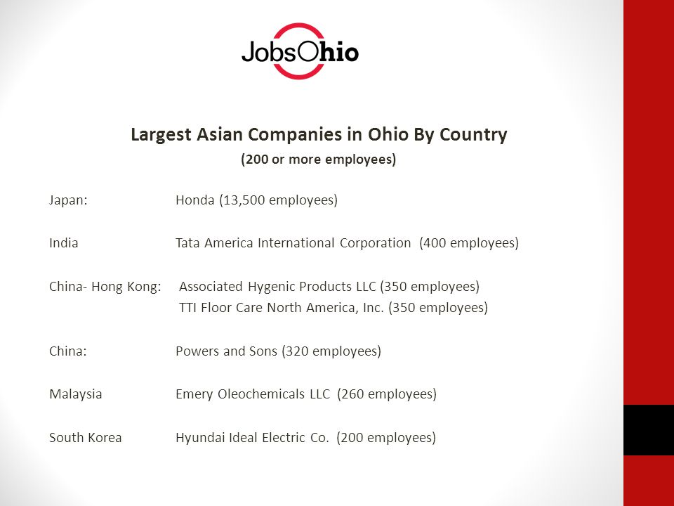 Largest Asian Companies in Ohio By Country