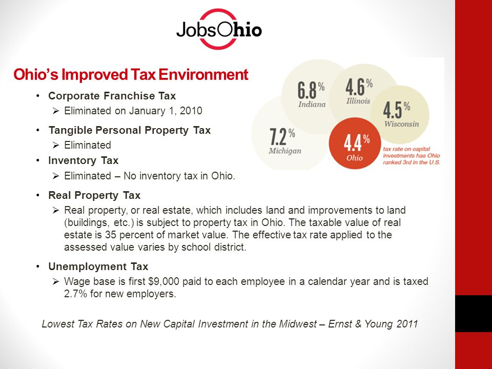 Ohio's Improved Tax Environment