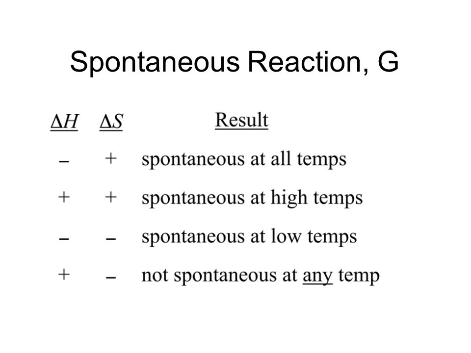 Spontaneous Reaction, G