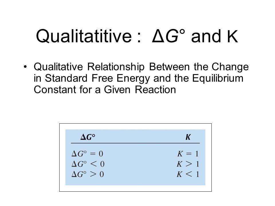 Qualitatitive : ΔG° and K