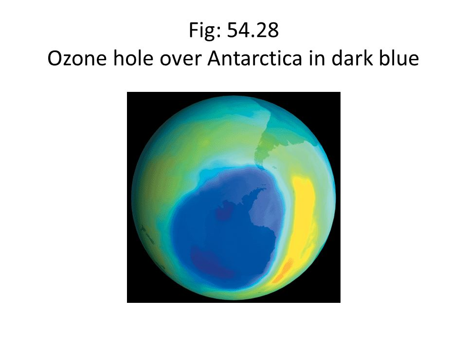Fig: Ozone hole over Antarctica in dark blue