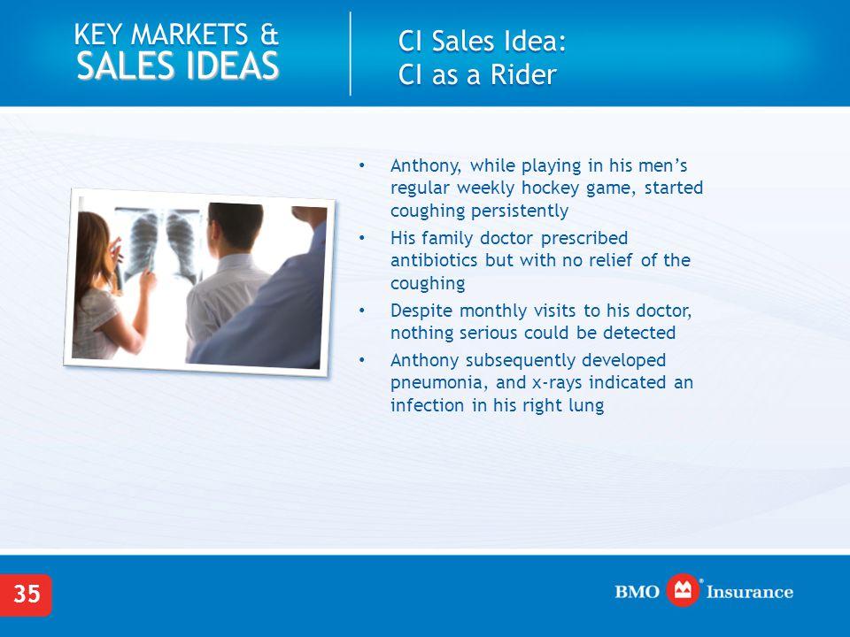 CI Sales Idea: CI as a Rider